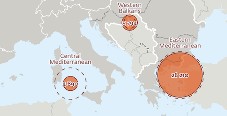 FRONTEX * MIGRATORY SITUATION IN JULY: « ARRIVALS IN EUROPE UP SLIGHTLY FROM PREVIOUS MONTH »